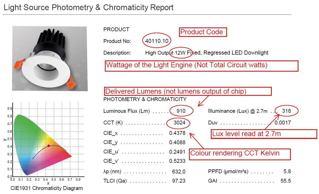 Flairlight photometry & chromaticity report